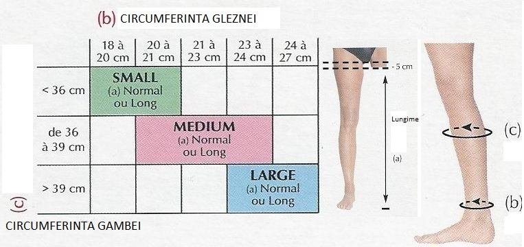 dim oedema soft 2